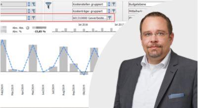 Blogbeitrag: Aktuelle Prognosen mit Business Intelligence